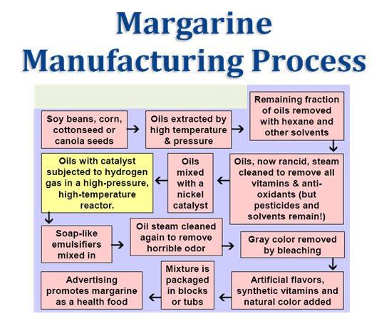 margarine_mfg_process2